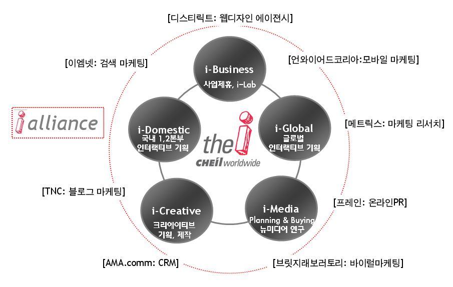 인터렉티브 마케팅 네트워크 'i-alliance'와 전략적 업무제휴